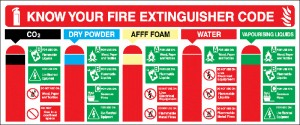 fire extinguisher code and uses