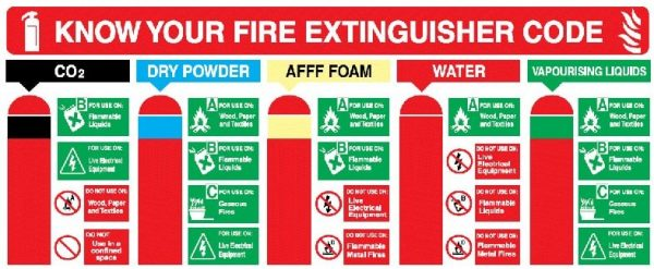 Full 50 Question CSCS Fire Extinguisher Safety Mock Exam